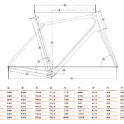 Vedette avt+ geometrie